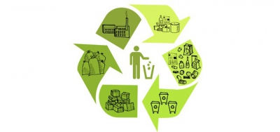 recyclage,économie,chine,déchets,pollution,planète,ressources,environnement
