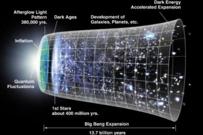 astronomie,terre,système solaire,sciences,univers