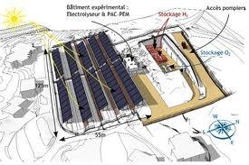 solaire,énergies renouvelables,carburants,énergies,eau,sciences
