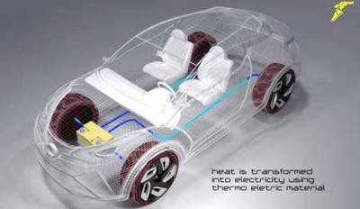 électricité,transport,énergies,voiture,énergies renouvelables,inventions,sciences