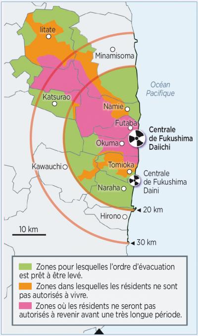 japon,nucléaire,énergies,santé,environnement,population