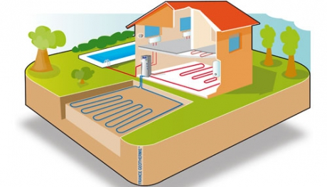 énergies renouvelables,géologie,géothermie,nucléaire,chauffage,bâtiment,uranium
