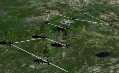 déforestation,foret,arbres,bois,environnement,drones