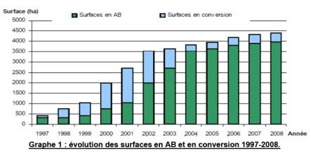 agriculture-bio-idf02.jpg