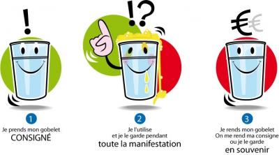 recyclage,pollution,déchets,economie circulaire