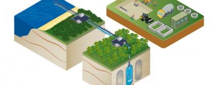 gaz,électricité,landes,écologie,océan,sel,pollution