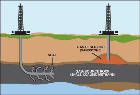 énergies,énergies renouvelables,gaz,géologie,environnement,eau,pollution