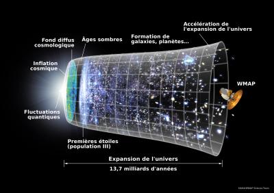 planète,astronomie,univers,sciences,système solaire,soleil,étoiles